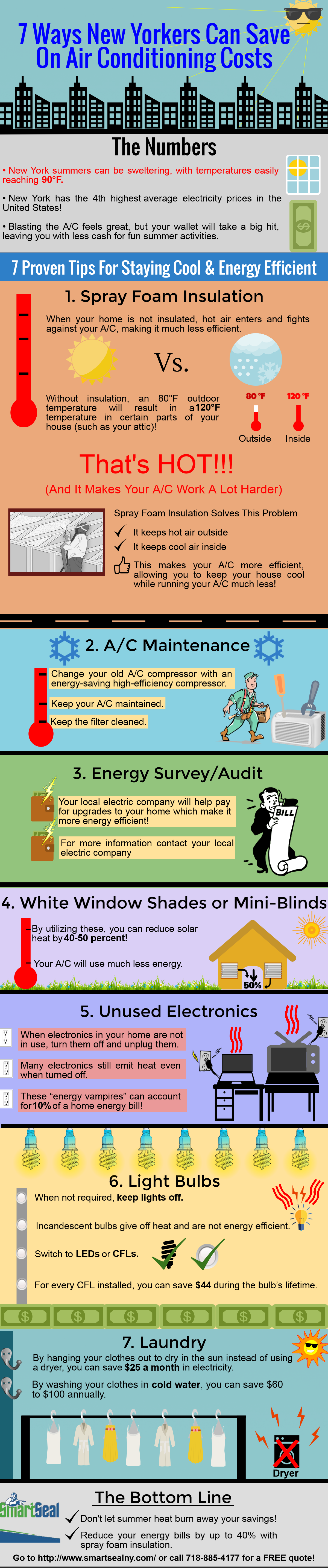 7 Ways New Yorkers Can Save on Air Conditioning Costs - Maximizing Energy Efficiency